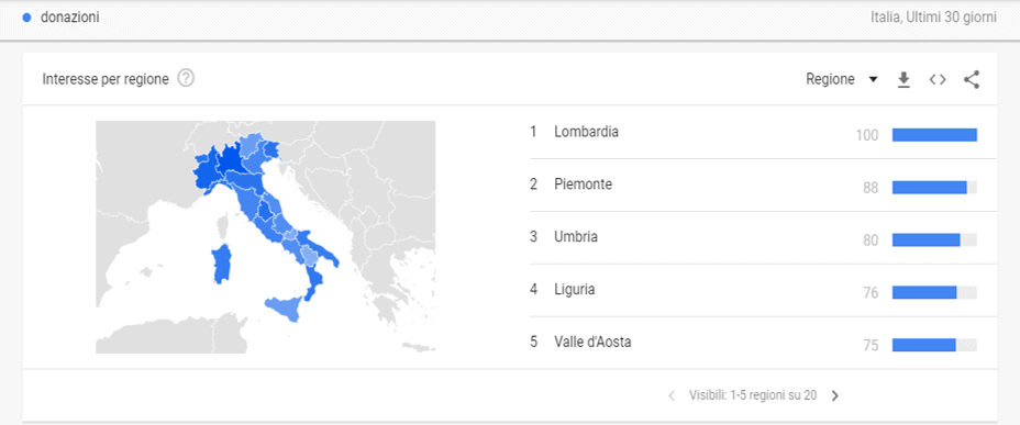 WR 2 - How Coronavirus is influencing the Italian researches on Google