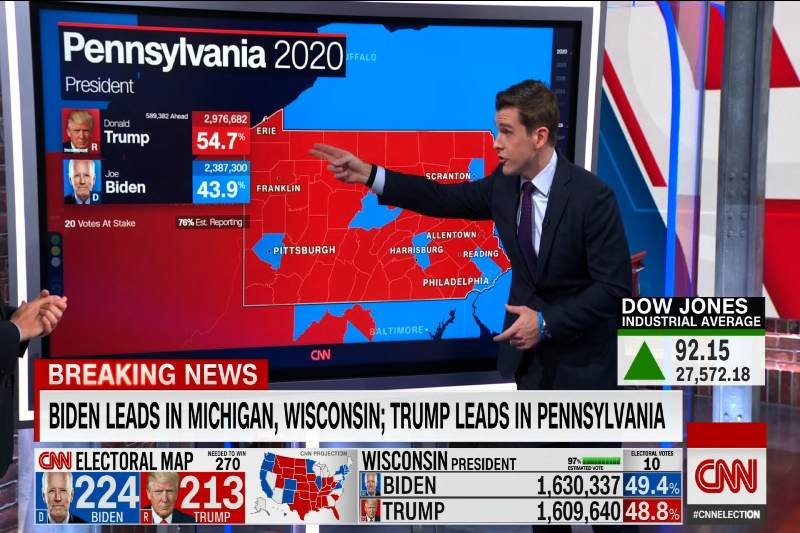 CNN Video surfaces on possible path for Trump 2020 win