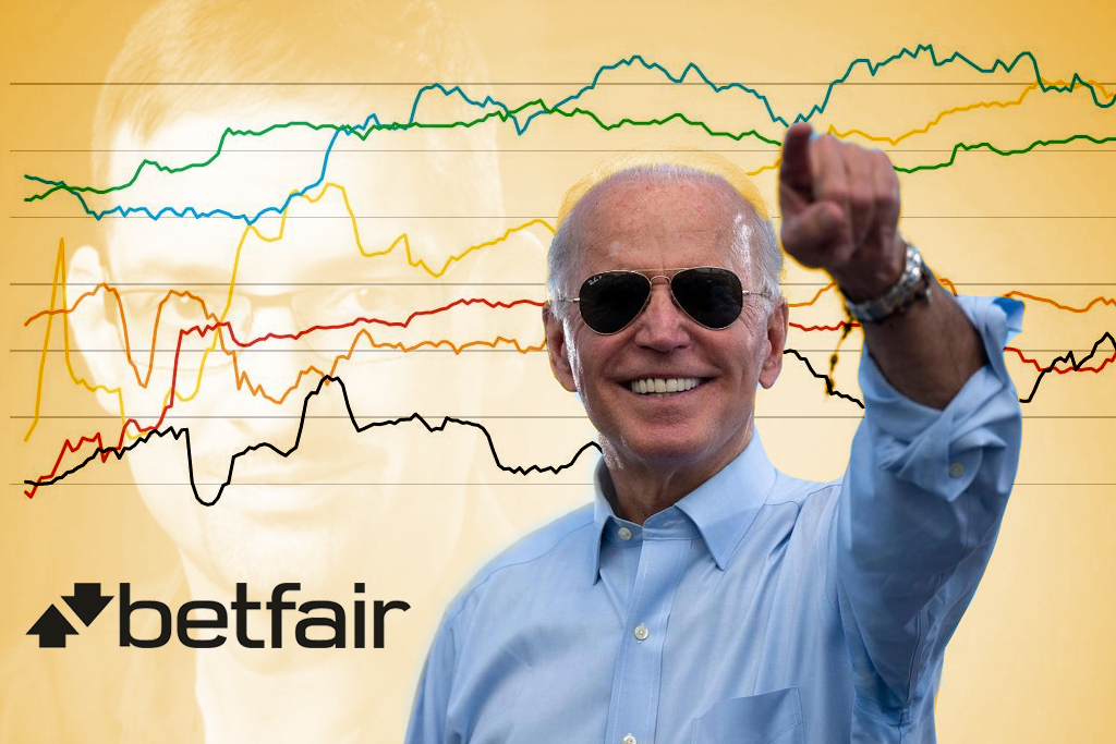 Why European Politicians would like to bet on Biden over Trump