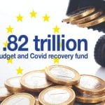 Covid-recovery fund