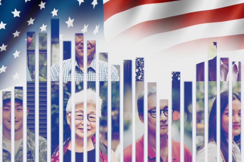 US Census 2020 shows a demographic shift towards Hispanic & Asian-American population