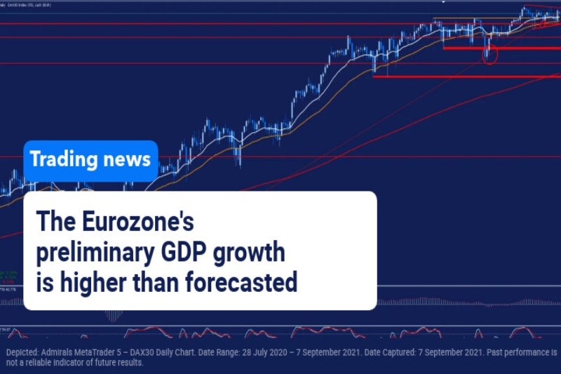 Eurostat: GDP Growing by 2.2% in Euro Zone